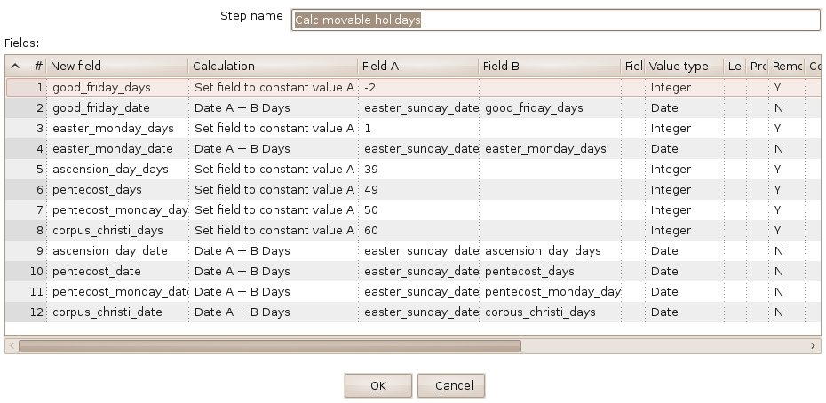 14 HowTo Create a Datedimension in PDI