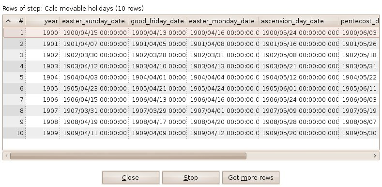 16 HowTo Create a Datedimension in PDI